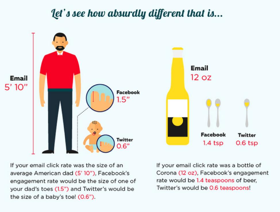 infographic 1