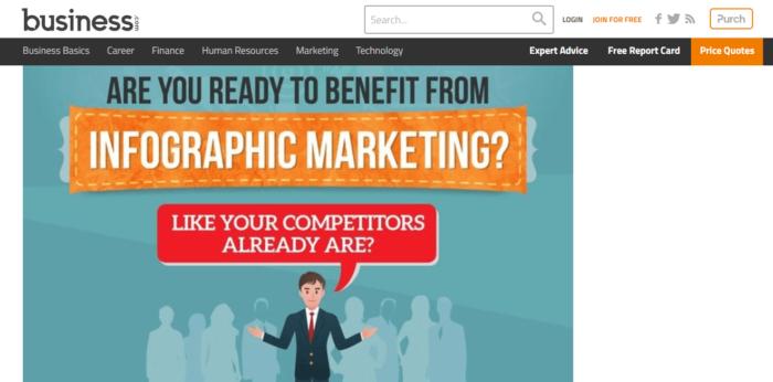 blog business.com