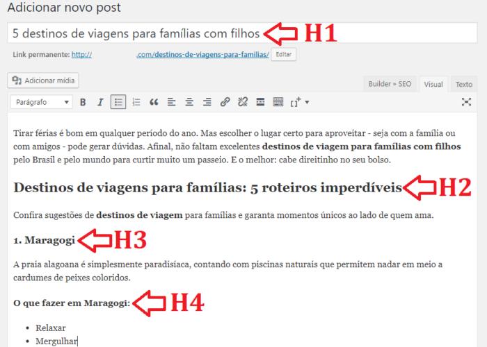 hierarquia de um post no wordpress